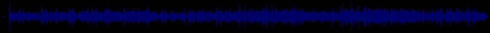 waveform of track #80799