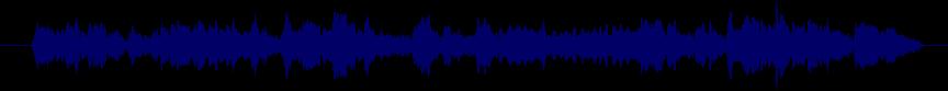waveform of track #80822
