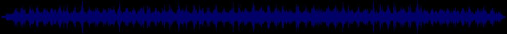 waveform of track #80828