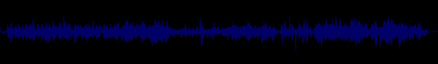waveform of track #80839
