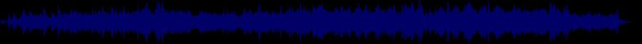 waveform of track #80852
