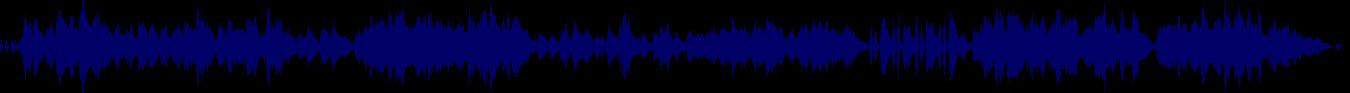 waveform of track #80861