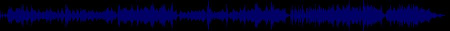 waveform of track #80864