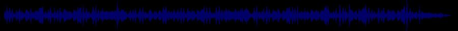 waveform of track #80871