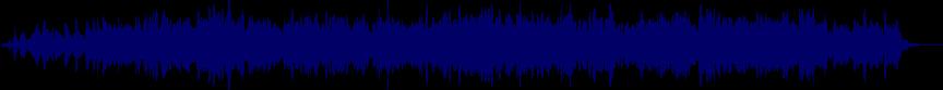 waveform of track #80897