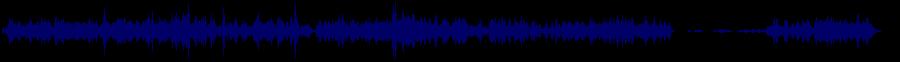 waveform of track #80904
