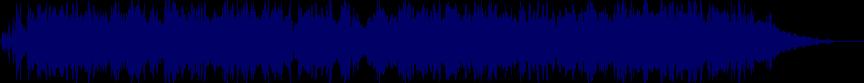 waveform of track #80912