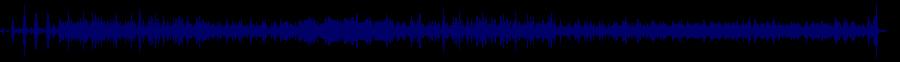 waveform of track #80938
