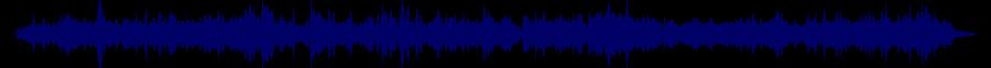 waveform of track #80945