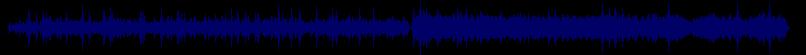 waveform of track #80951