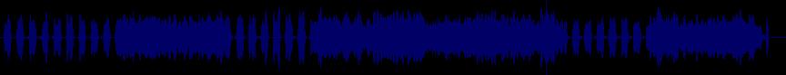 waveform of track #80975