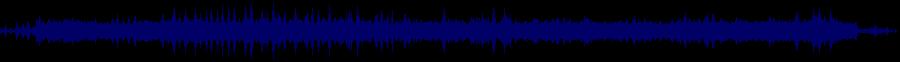 waveform of track #80987