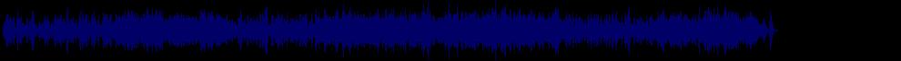 waveform of track #80996