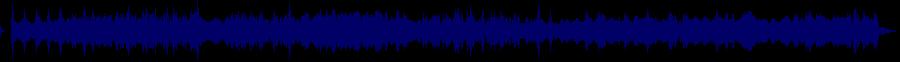 waveform of track #80998