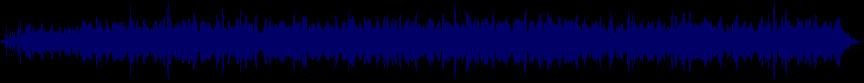 waveform of track #8100