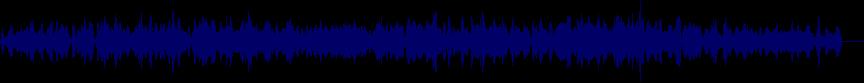 waveform of track #8109