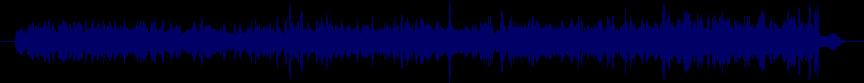 waveform of track #8118