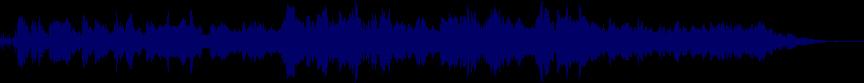 waveform of track #8121