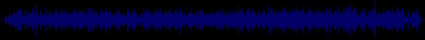 waveform of track #8122