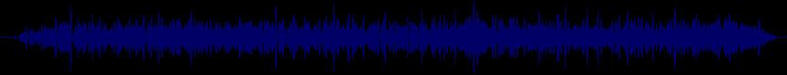 waveform of track #8148