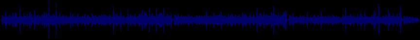 waveform of track #8165