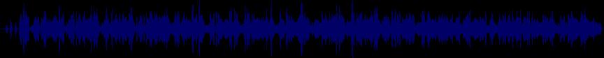 waveform of track #8182