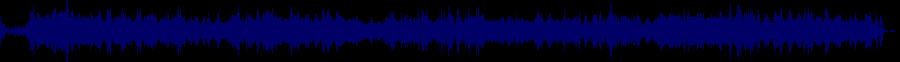 waveform of track #81001