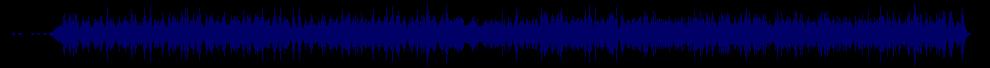 waveform of track #81012