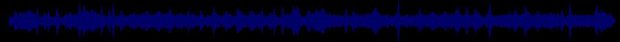 waveform of track #81015