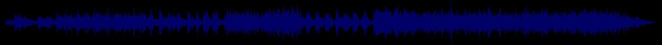waveform of track #81017