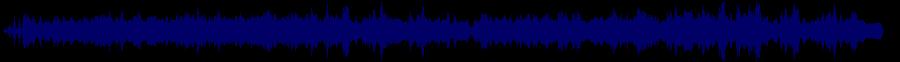 waveform of track #81033
