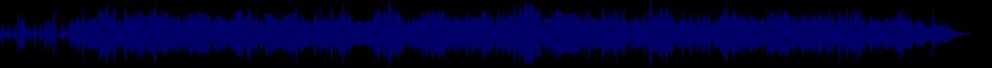 waveform of track #81037