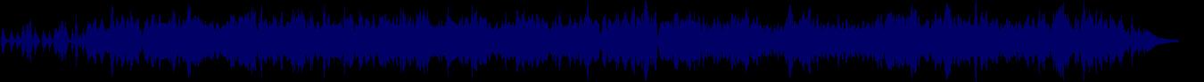 waveform of track #81051