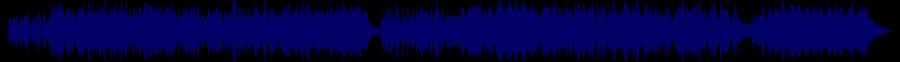 waveform of track #81056