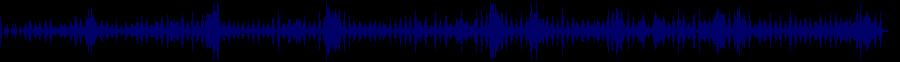 waveform of track #81068