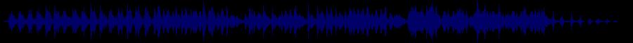 waveform of track #81073
