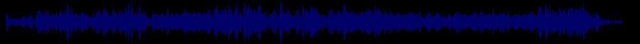 waveform of track #81107