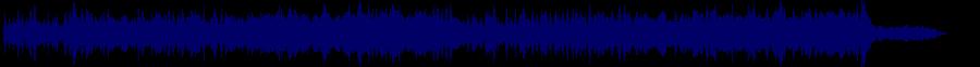 waveform of track #81120