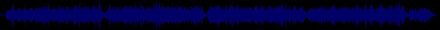 waveform of track #81157