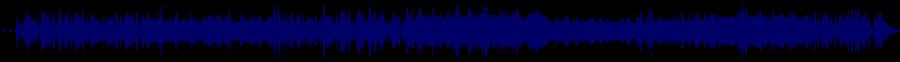 waveform of track #81179