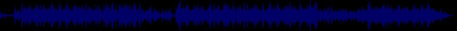 waveform of track #81226