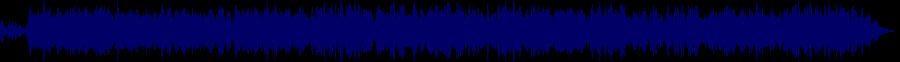waveform of track #81228