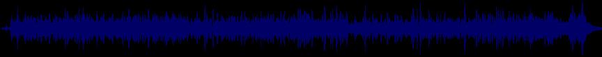 waveform of track #81229