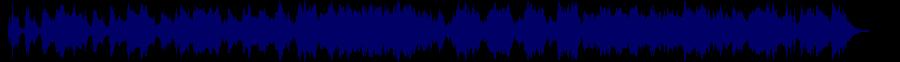 waveform of track #81280