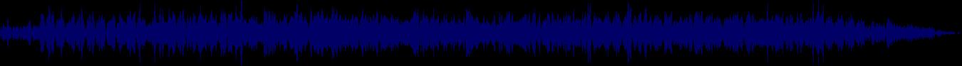 waveform of track #81281