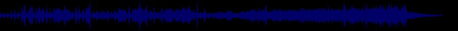waveform of track #81283