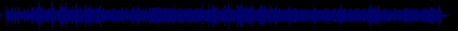 waveform of track #81284