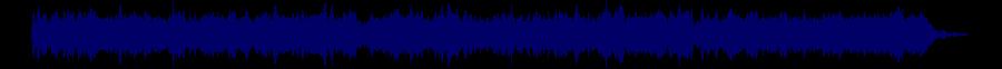 waveform of track #81296