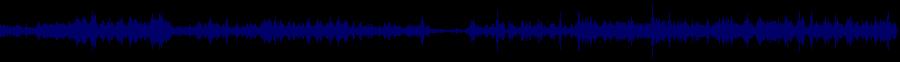 waveform of track #81308
