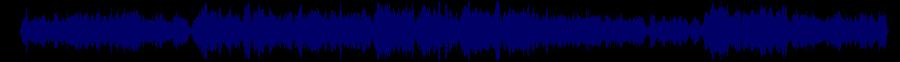 waveform of track #81309